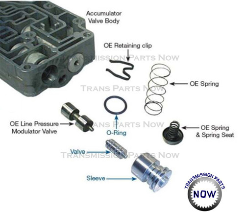 Best transmission parts, Sonnax, 96948-01K, Line mod valve, .427 , upgrade, 4R100, E4OD, AX4N