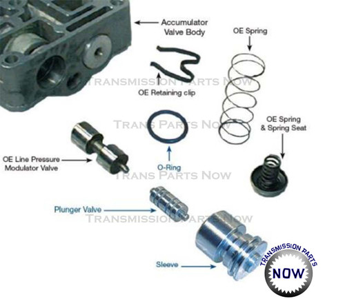 4R100, E4OD, transmission parts, valve body, 36948-05K Sonnax, Line modulator valve, .372 ratio