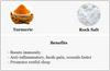 Wellness Scarf | One Layer | Sunshine Tusks