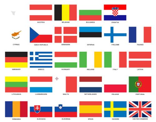 European Nations Flags