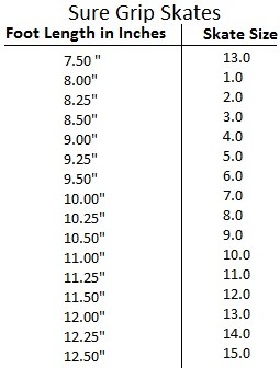 Sure Grip Sizing Chart