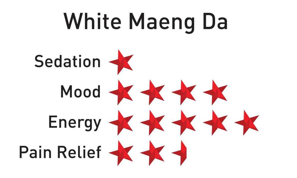 Krabot White Maeng Da 1000mg Capsules