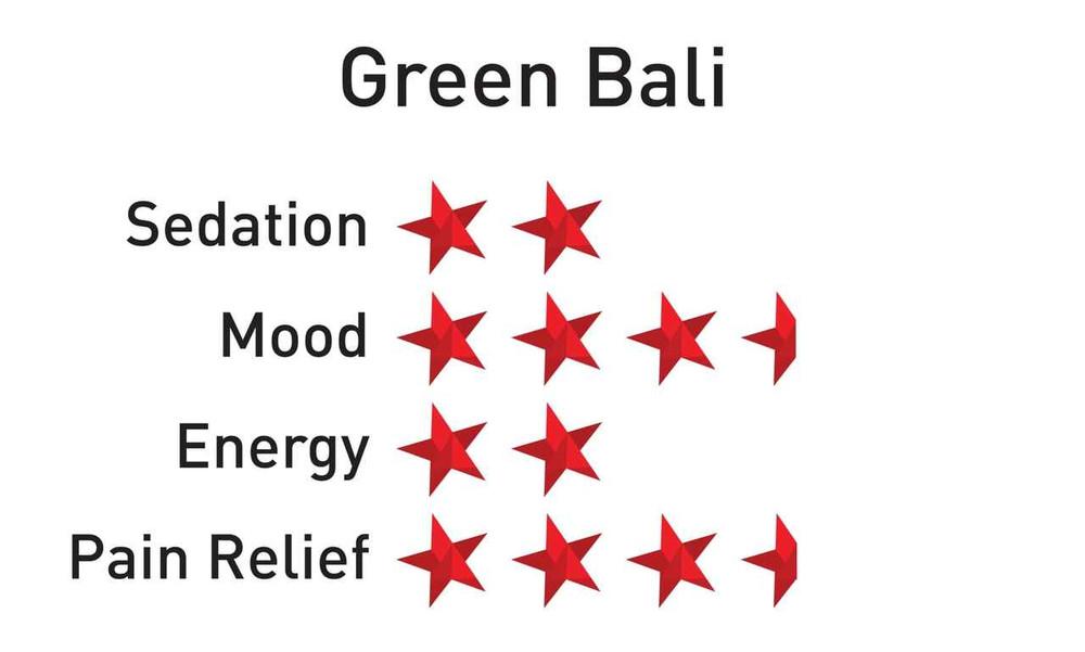 Krabot Green Bali 1000mg Capsules