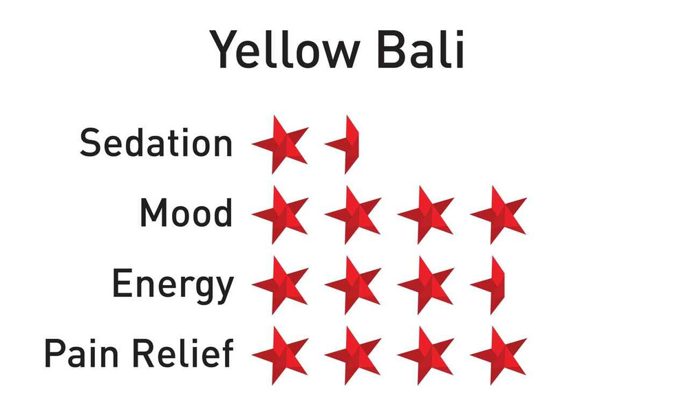 Krabot Yellow Bali