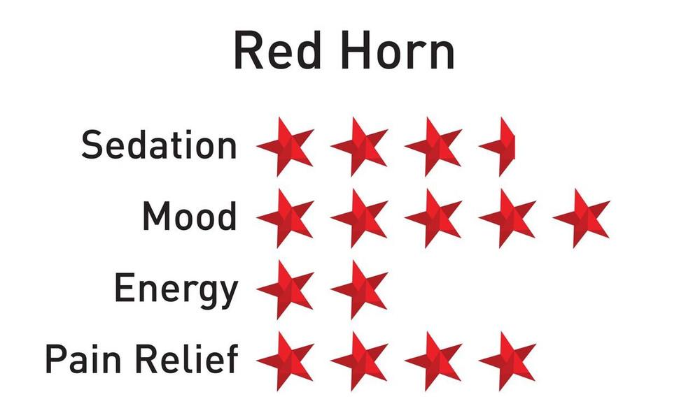 Krabot OG Red Horn 1000mg Capsules