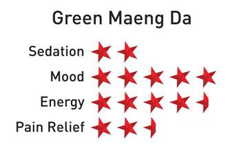 Krabot Green Maeng Da 1000mg Capsules