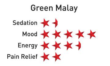Krabot Green Malay 1000mg Capsules