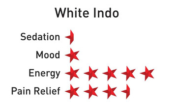 Krabot White Indo