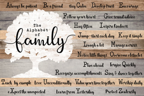 The alphabet of family sign
