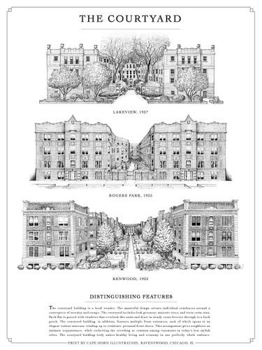 The Courtyard Print