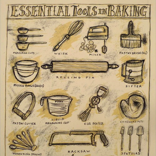 A print celebrating and listing the baking experience in your home.