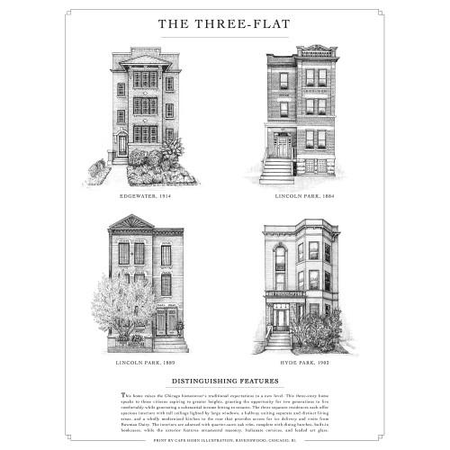 The Three Flat Print