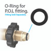 Replacement O-Ring for Soft Nose P.O.L fittings, 5 per Pack.