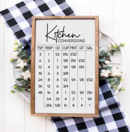 Kitchen Conversions sign