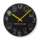 MoMA History of Art wall clock | the design gift shop