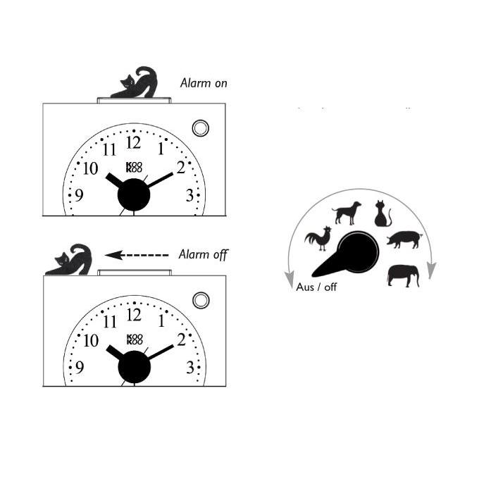KidsAlarm alarm clock | the design gift shop