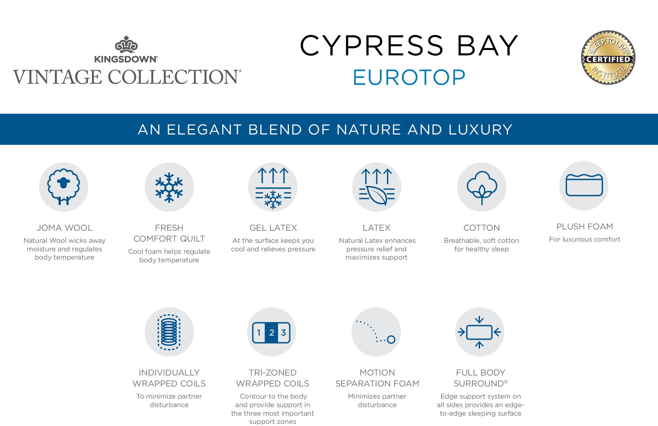 cypress-bay-specs.png
