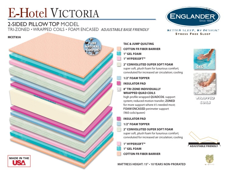dual-sided-pillowtop-hotel-victoria.jpg