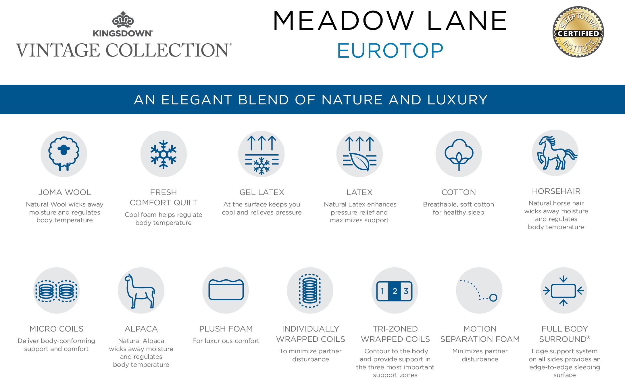 meadow-lane-specs.png