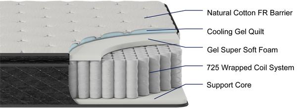 roll-pack-ptpjn2c-cutaway.jpg