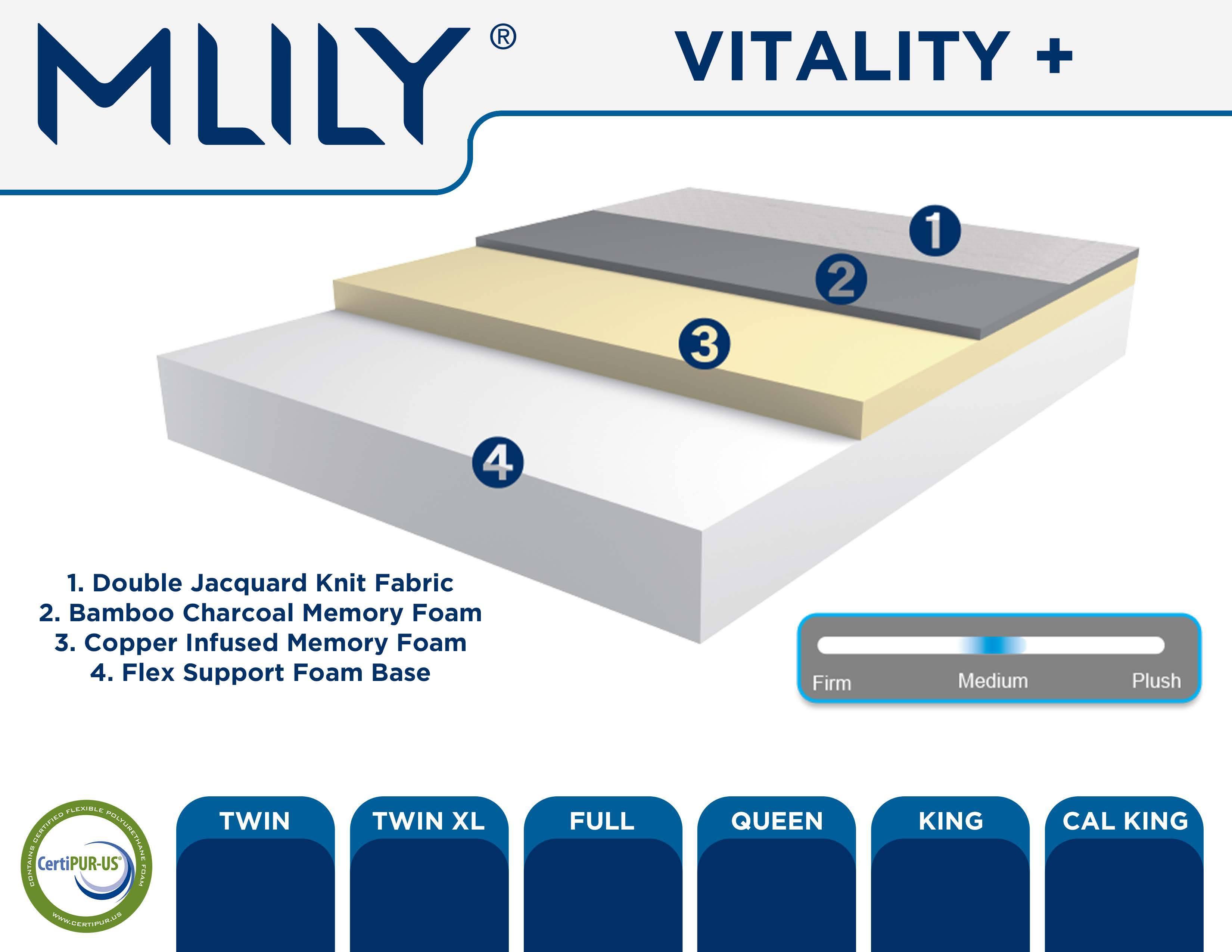 vitality-cutaway.jpg