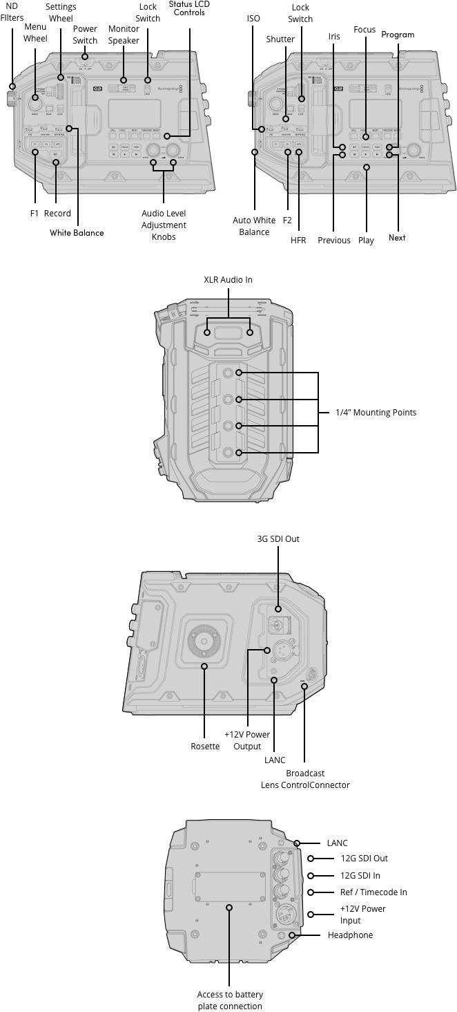 Blackmagic Design URSA Mini Pro 4.6K G2 - additional image 1
