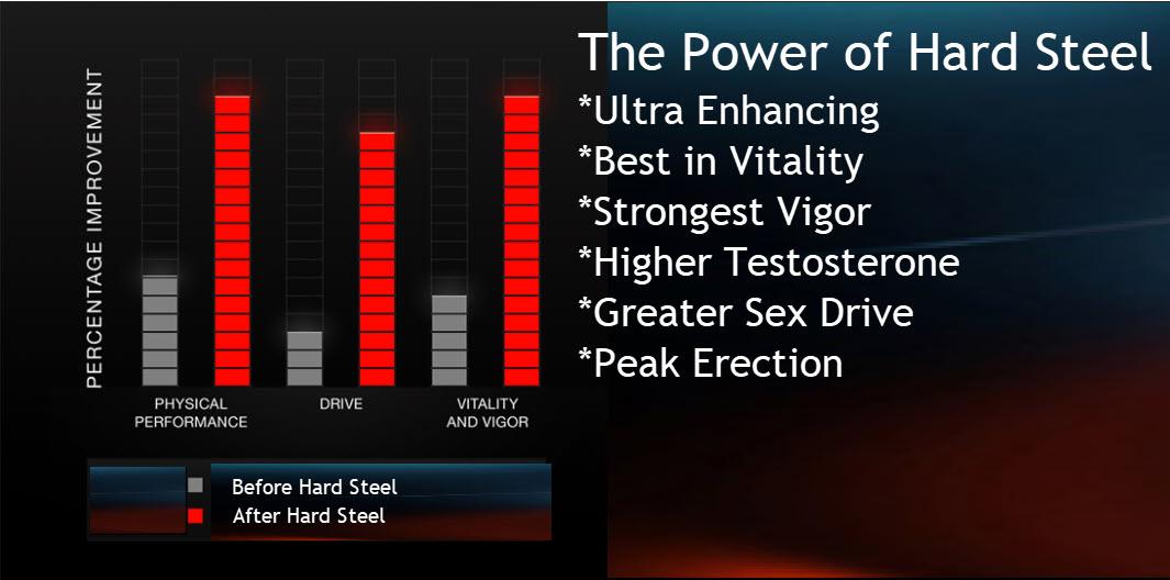 power-of-hard-steel.jpg