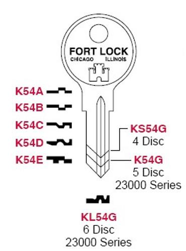 Key blank, Fort K54G