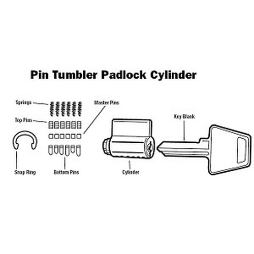 American Lock APTC14 Cylinder 6pin, Keyed Different