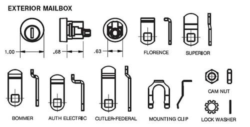 Mailbox Lock, MBL82011, Exterior Multi-Purpose 5 Cams