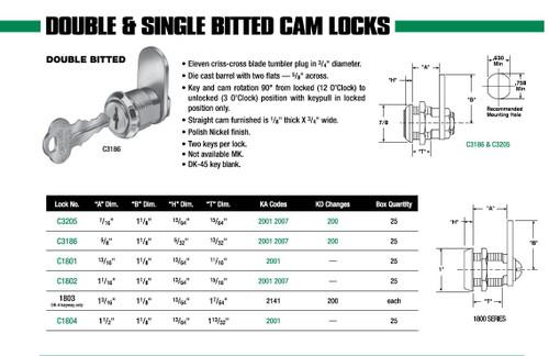 """Cam Lock, Compx Chicago C3205, 7/16"""""""