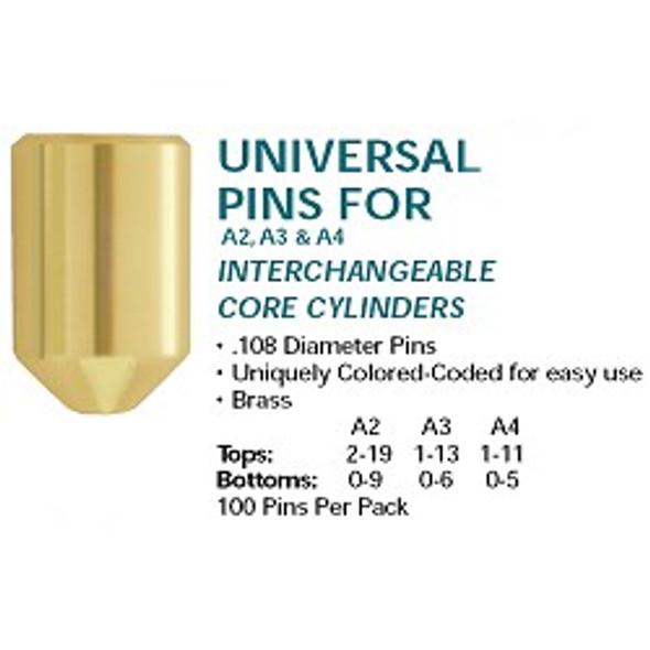 Lab 8-100 Top pins, IC A2 #8 Rekey Pin