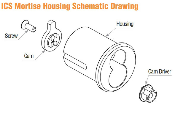 GMS ICS  Mortise Housing For LFIC Schlage Style Core, Brushed Chrome 26D