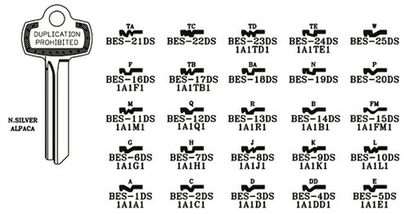 JMA BES-28DS Key Blank for Best WC, 1A1WC1 (NS)