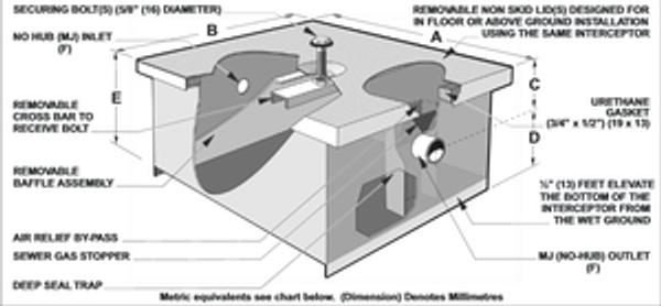 MIFAB MI-G-4 Grease Interceptor