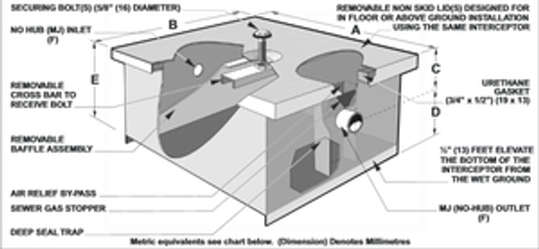 MIFAB MI-G-1 Grease Interceptor