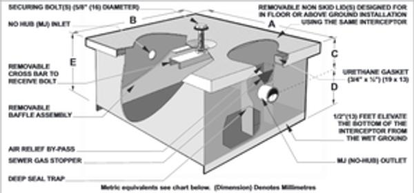 MIFAB MCL-G-2 Hydro Mechanical Grease Interceptor