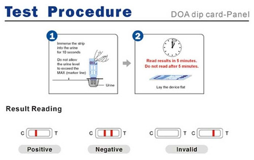7 Panel Drug Test Dip Card by Wondfo CLIA Waived 25/Box
