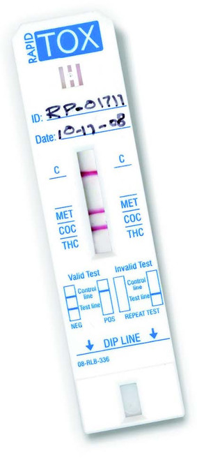 Suboxone Drug Test