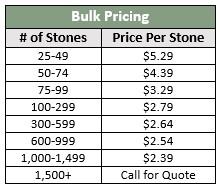 Bulk Pricing Chart