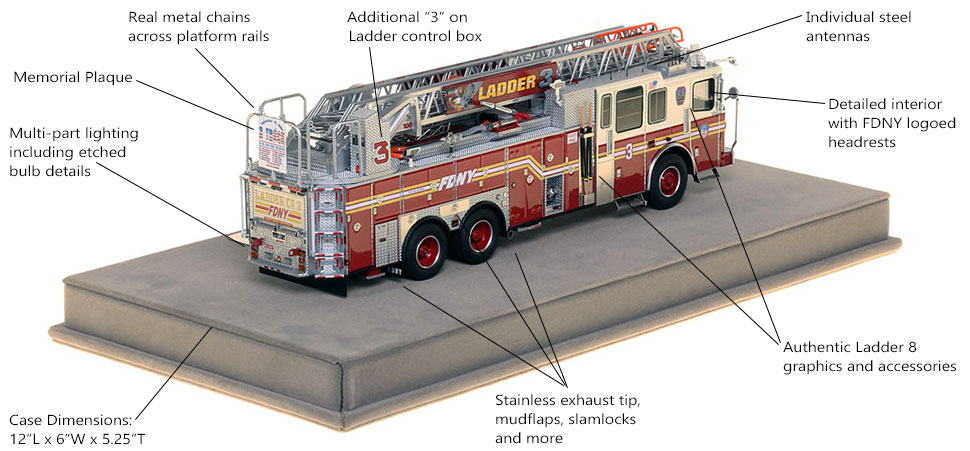 Specs and Features of FDNY Ladder 3 scale model