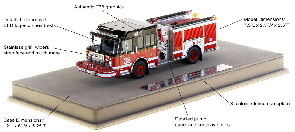 Features and specs of Chicago Engine 38