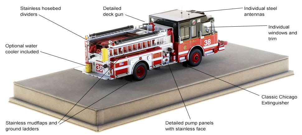 Specs and features of Chicago Engine 38 scale model