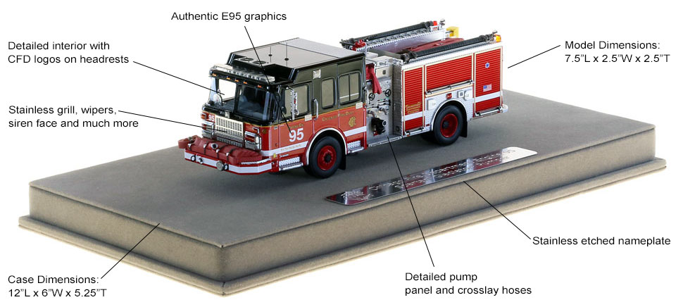 Features and specs of Chicago Spartan Engine 95 scale model
