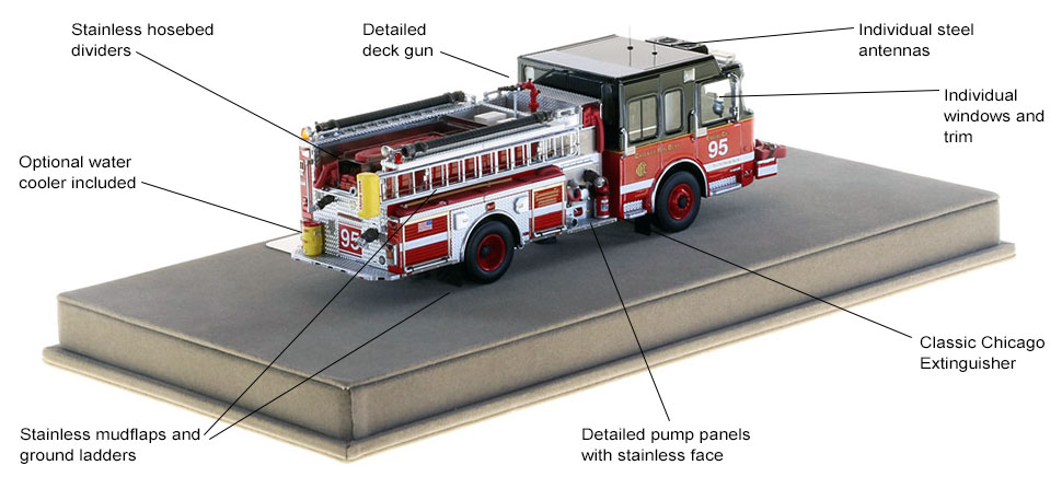 Specs and Features of Chicago Spartan Engine 95 scale model