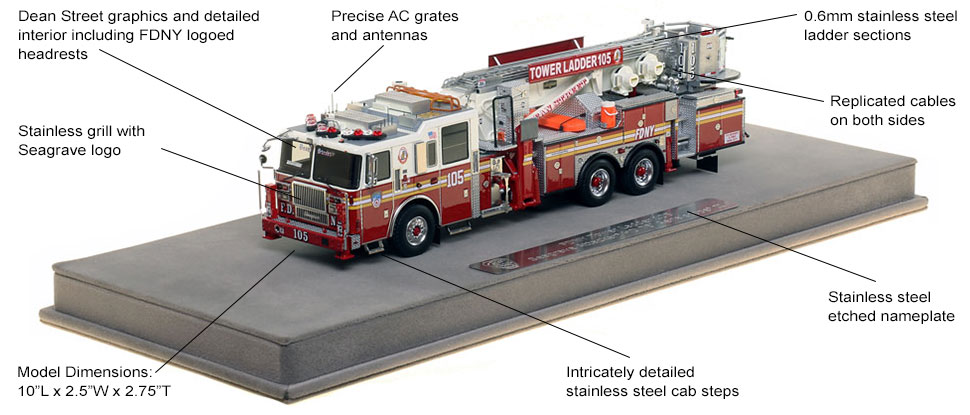 Features and Specs of FDNY Ladder 105 scale model