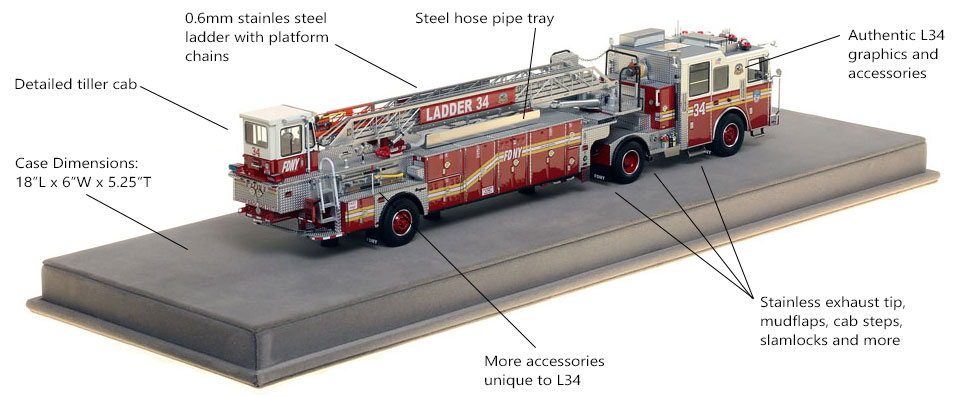 Specs and Features of FDNY Ladder 34 scale model