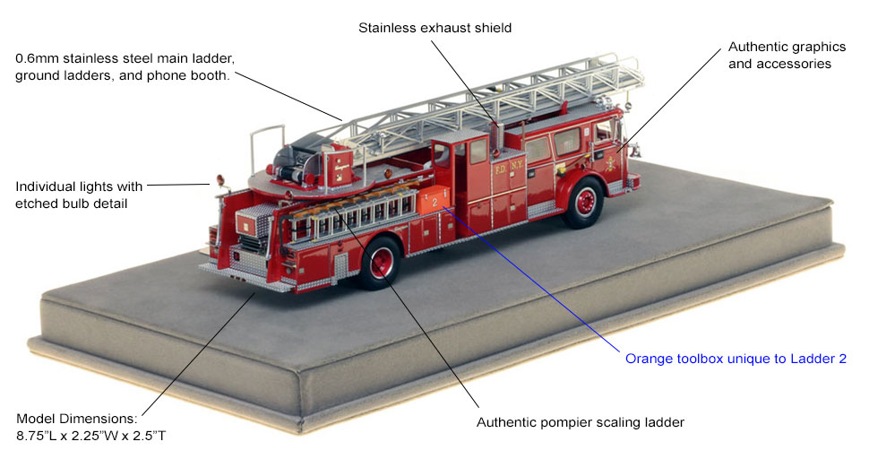 Features and specs of Manhattan's Ladder 2