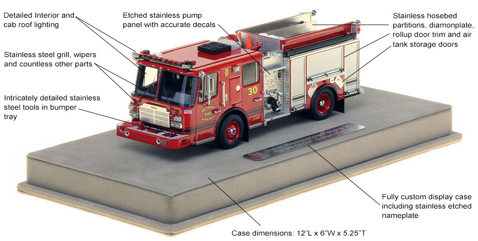 Detroit Engine 30 scale model specs and features