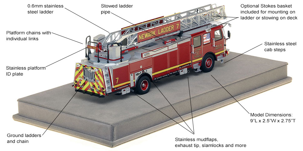 Specs and features of Newark Ladder 7 scale model